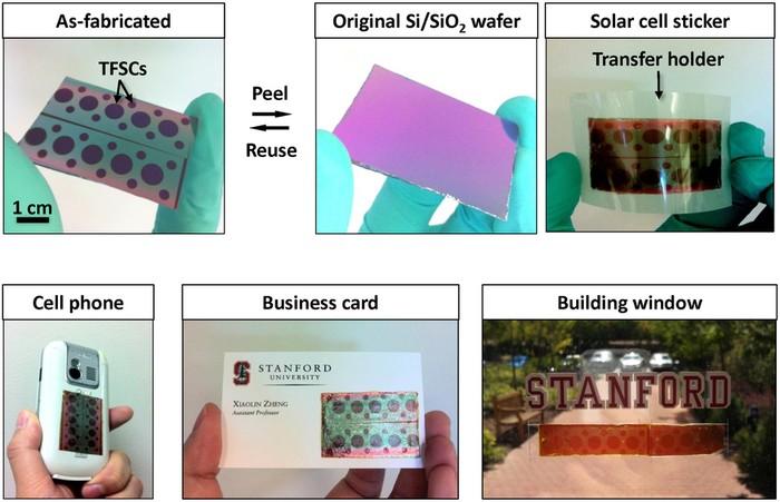 Наклеиваемые гибкие солнечные батареи