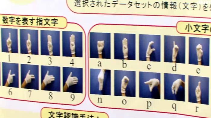 Fingual - язык жестов, понятный компьютеру