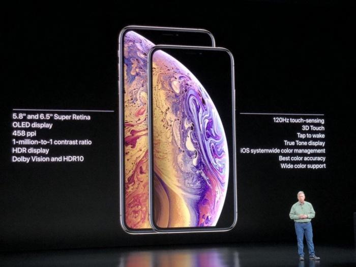 экраны смартфонов