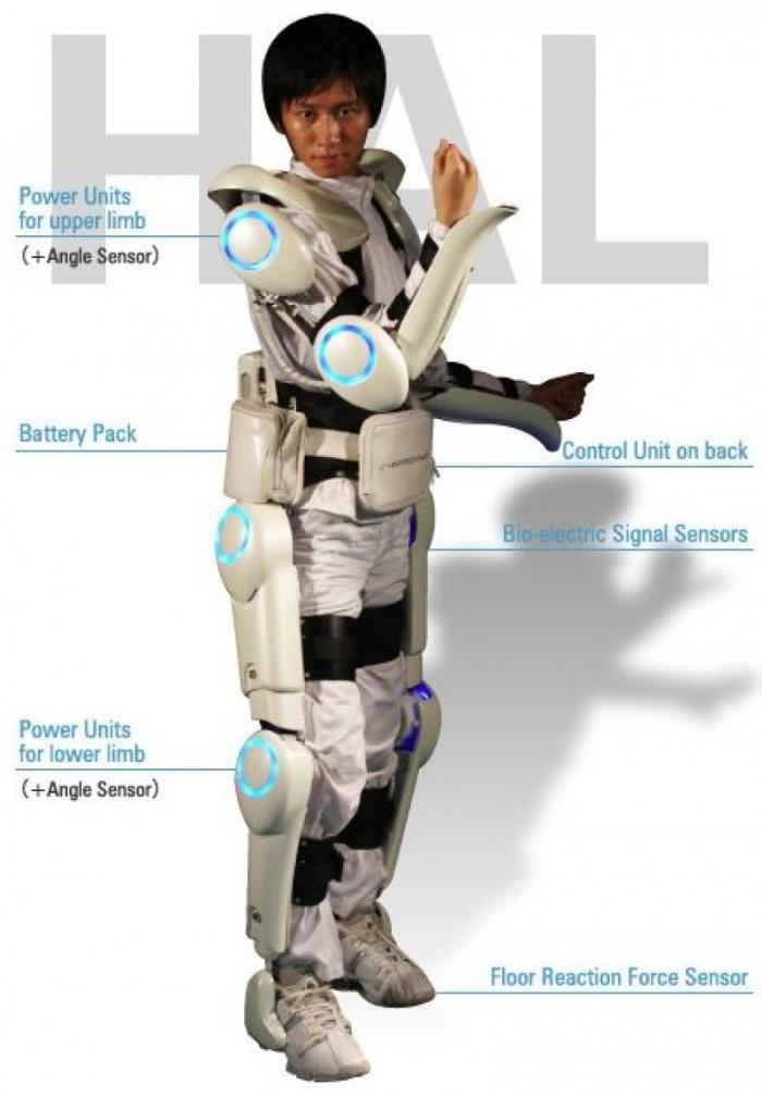 Экзоскелет Hybrid Control System